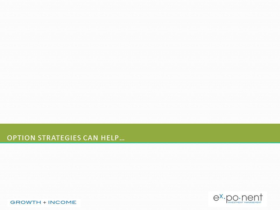 OPTION STRATEGIES CAN HELP…