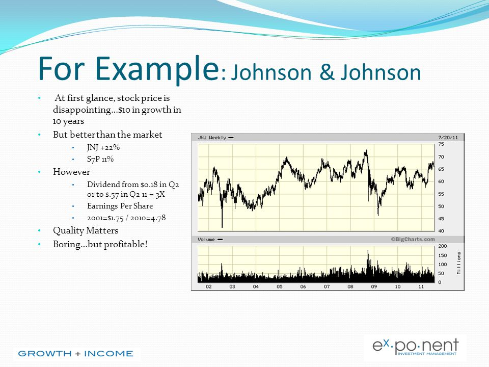 For Example : Johnson & Johnson At first glance, stock price is disappointing…$10 in growth in 10 years But better than the market JNJ +22% S7P 11% Ho