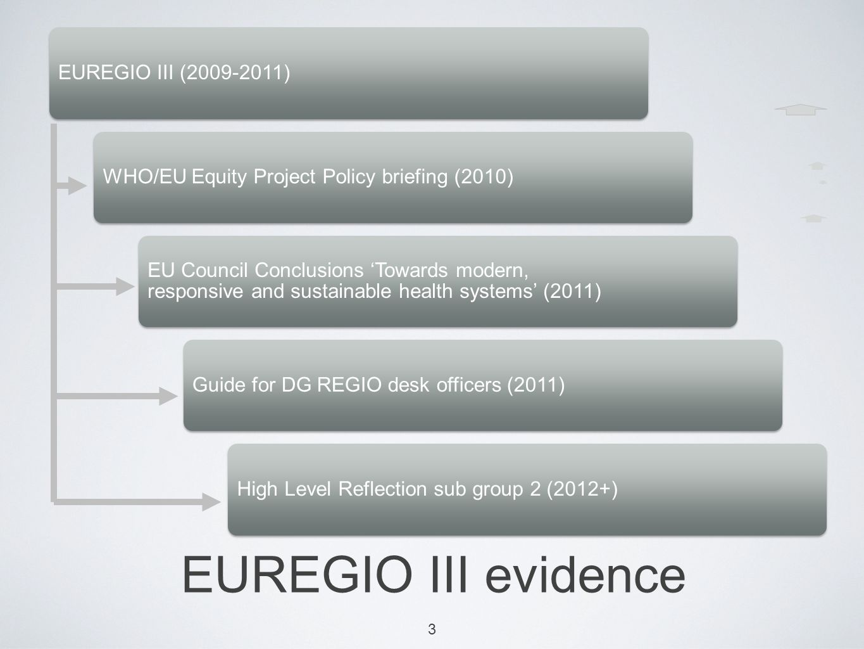 EUREGIO III evidence EUREGIO III (2009-2011)WHO/EU Equity Project Policy briefing (2010) EU Council Conclusions 'Towards modern, responsive and sustai