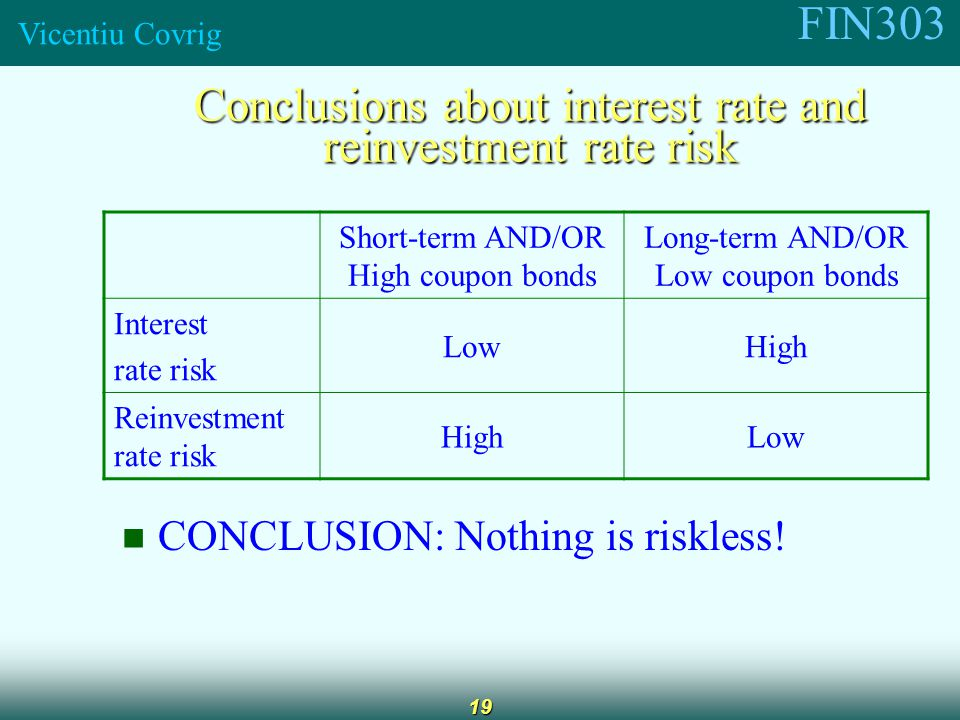 FIN303 Vicentiu Covrig 19 Conclusions about interest rate and reinvestment rate risk CONCLUSION: Nothing is riskless.