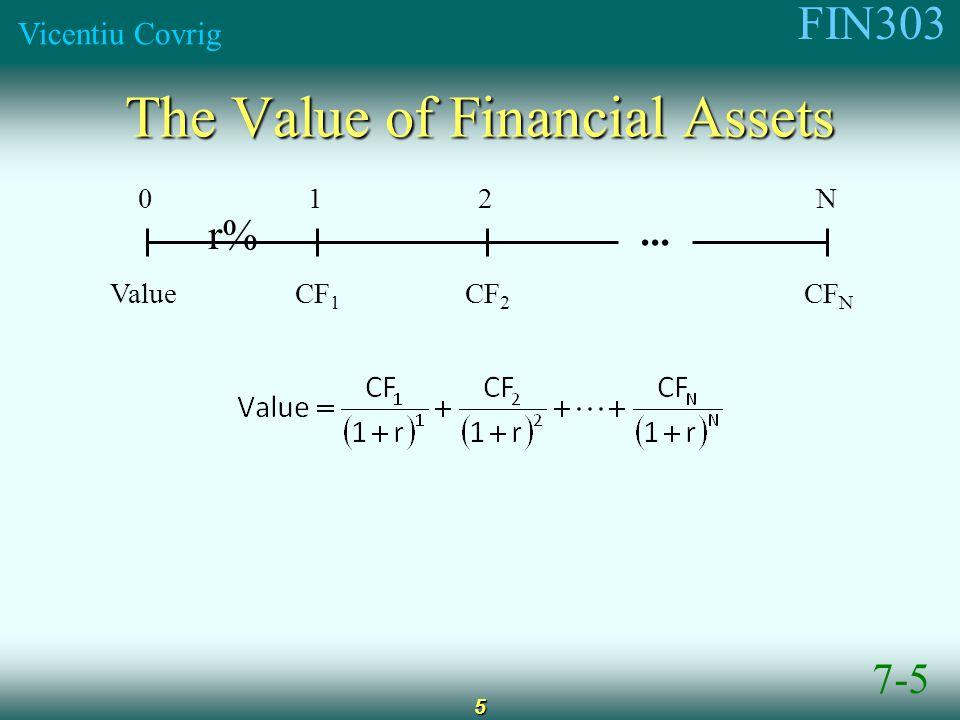 FIN303 Vicentiu Covrig 5 The Value of Financial Assets 7-5 012N r% CF 1 CF N CF 2 Value...