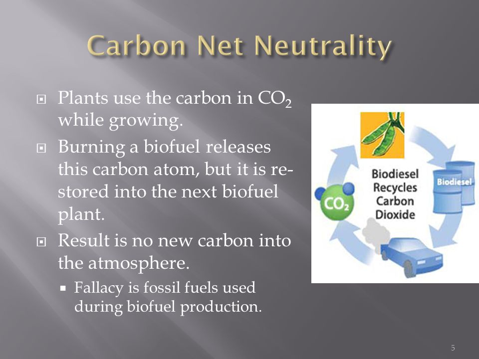  Plants use the carbon in CO 2 while growing.