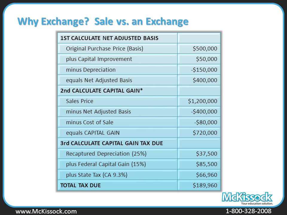 www.Mckissock.com www.McKissock.com 1-800-328-2008 Why Exchange? Sale vs. an Exchange