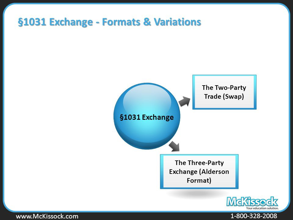 www.Mckissock.com www.McKissock.com 1-800-328-2008 §1031 Exchange - Formats & Variations §1031 Exchange The Two-Party Trade (Swap) The Three-Party Exchange (Alderson Format)