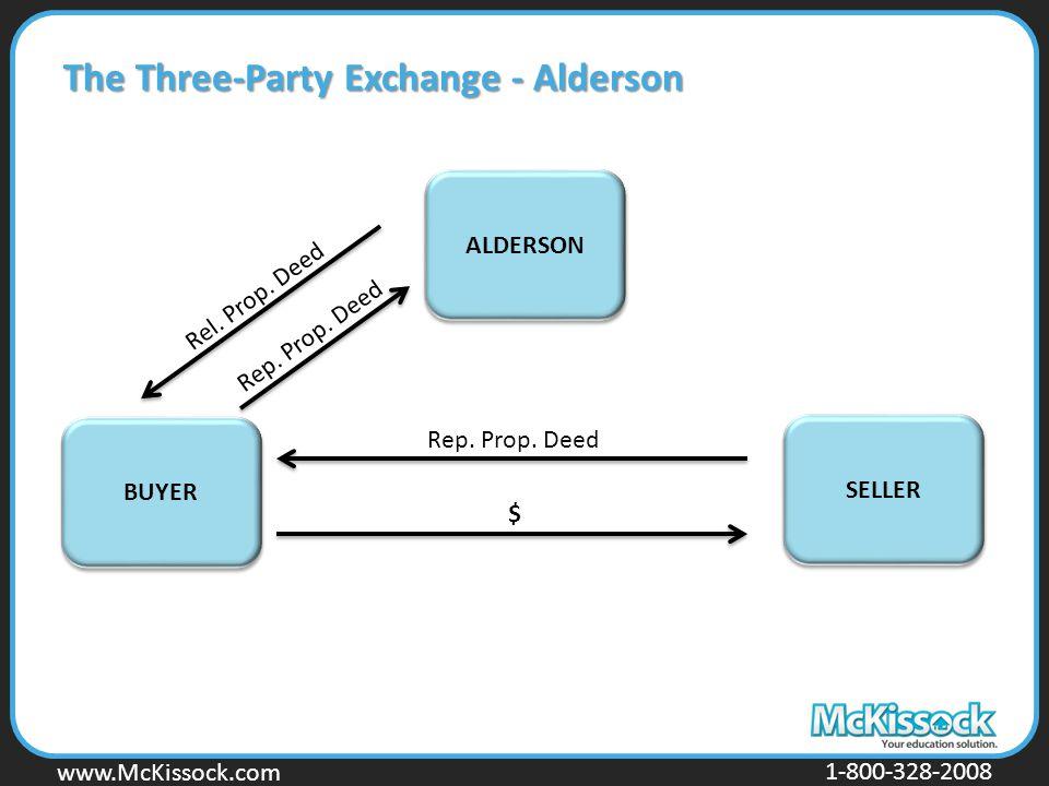 www.Mckissock.com www.McKissock.com 1-800-328-2008 The Three-Party Exchange - Alderson BUYER SELLER ALDERSON Rel. Prop. Deed Rep. Prop. Deed $