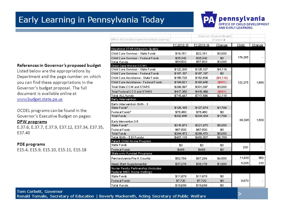 > Tom Corbett, Governor Ronald Tomalis, Secretary of Education | Beverly Mackereth, Acting Secretary of Public Welfare Early Learning in Pennsylvania Today References in Governor's proposed budget Listed below are the appropriations by Department and the page number on which you can find these appropriations in the Governor's budget proposal.