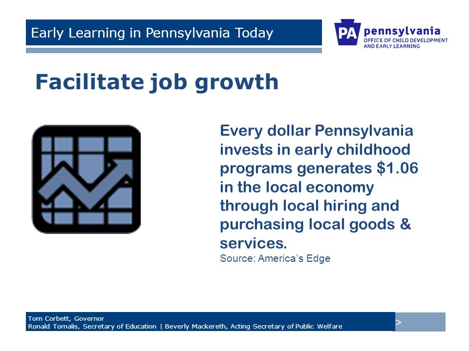 > Tom Corbett, Governor Ronald Tomalis, Secretary of Education | Beverly Mackereth, Acting Secretary of Public Welfare Early Learning in Pennsylvania Today Facilitate job growth Every dollar Pennsylvania invests in early childhood programs generates $1.06 in the local economy through local hiring and purchasing local goods & services.