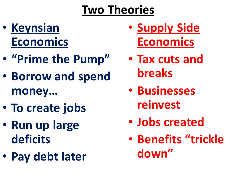 Two Theories Keynsian Economics Prime the Pump Borrow and spend money… To create jobs Run up large deficits Pay debt later Supply Side Economics Tax cuts and breaks Businesses reinvest Jobs created Benefits trickle down