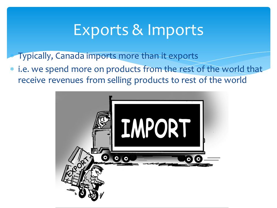  Typically, Canada imports more than it exports  i.e. we spend more on products from the rest of the world that receive revenues from selling produc