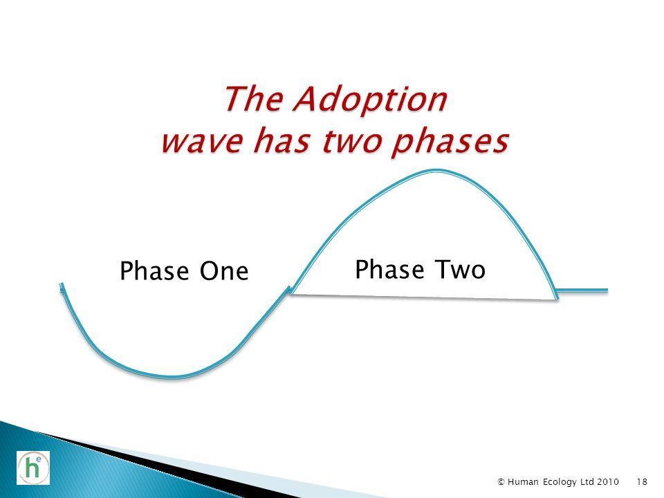 © Human Ecology Ltd 201018 Phase One Phase Two