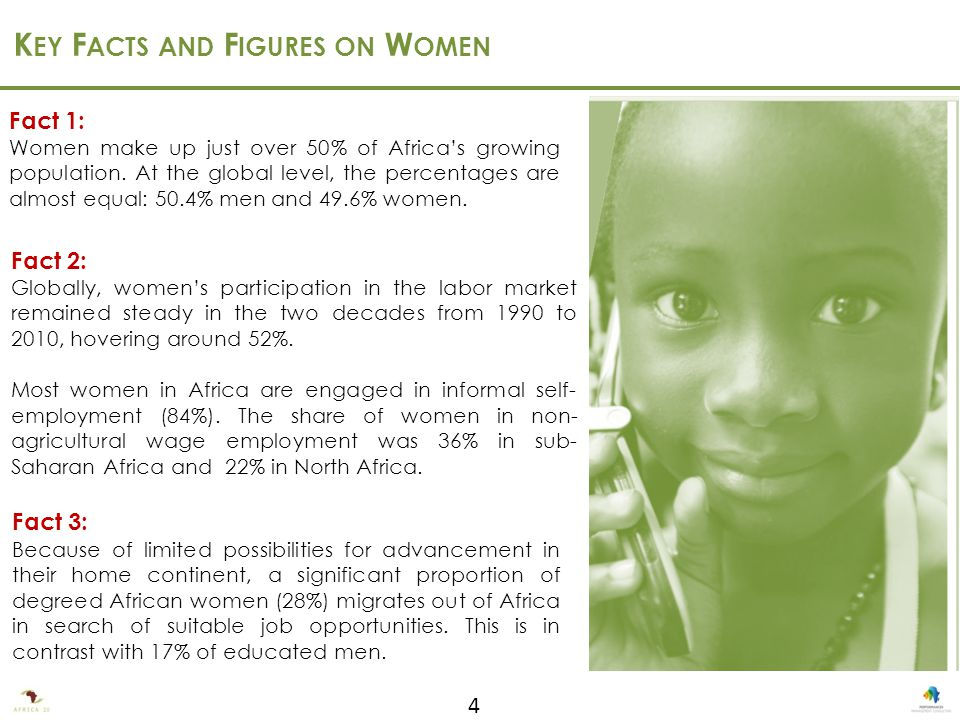 5 CHALLENGES TO WOMEN'S ECONOMIC PARTICIPATION IN AFRICA  Restrictive laws  Infrastructure challenges hamper women's productivity  Unconscious bias  Impact of war and insecurity  Women's health CHALLENGES According to FAO Statistics, import of commodities such as wheat, maize, rice, palm oil, sugar, soy oil, soya beans aby 2013 and 2015.