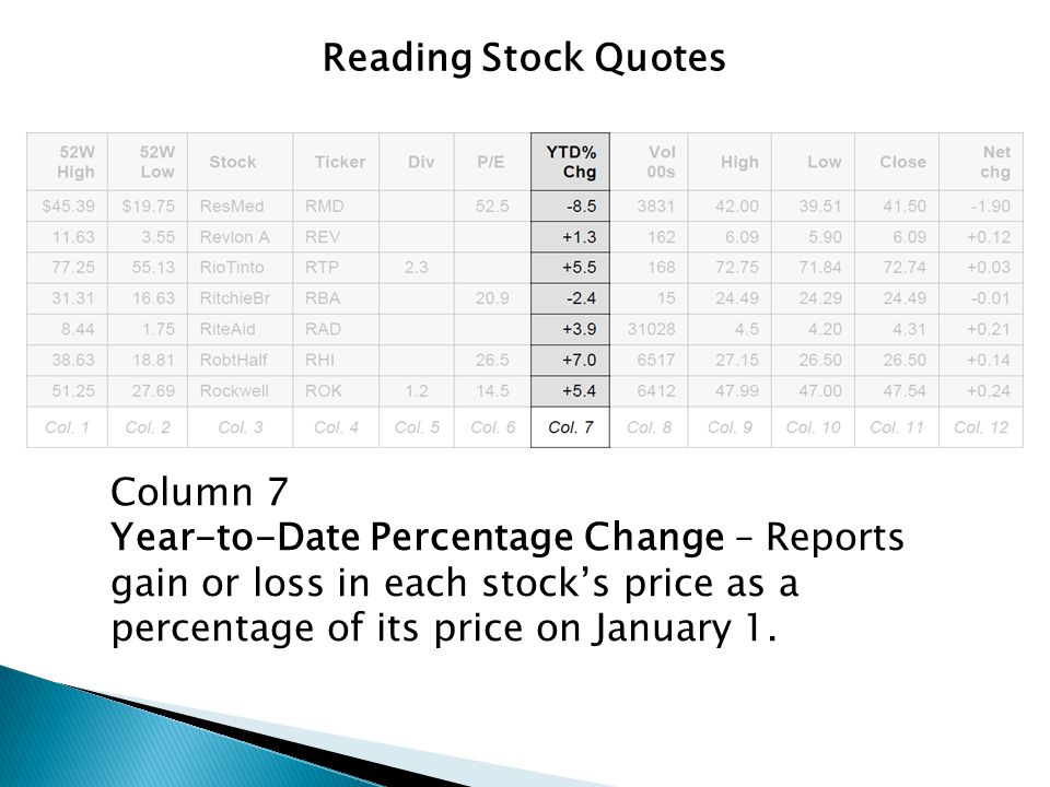 Reading Stock Quotes Column 7 Year-to-Date Percentage Change – Reports gain or loss in each stock's price as a percentage of its price on January 1.