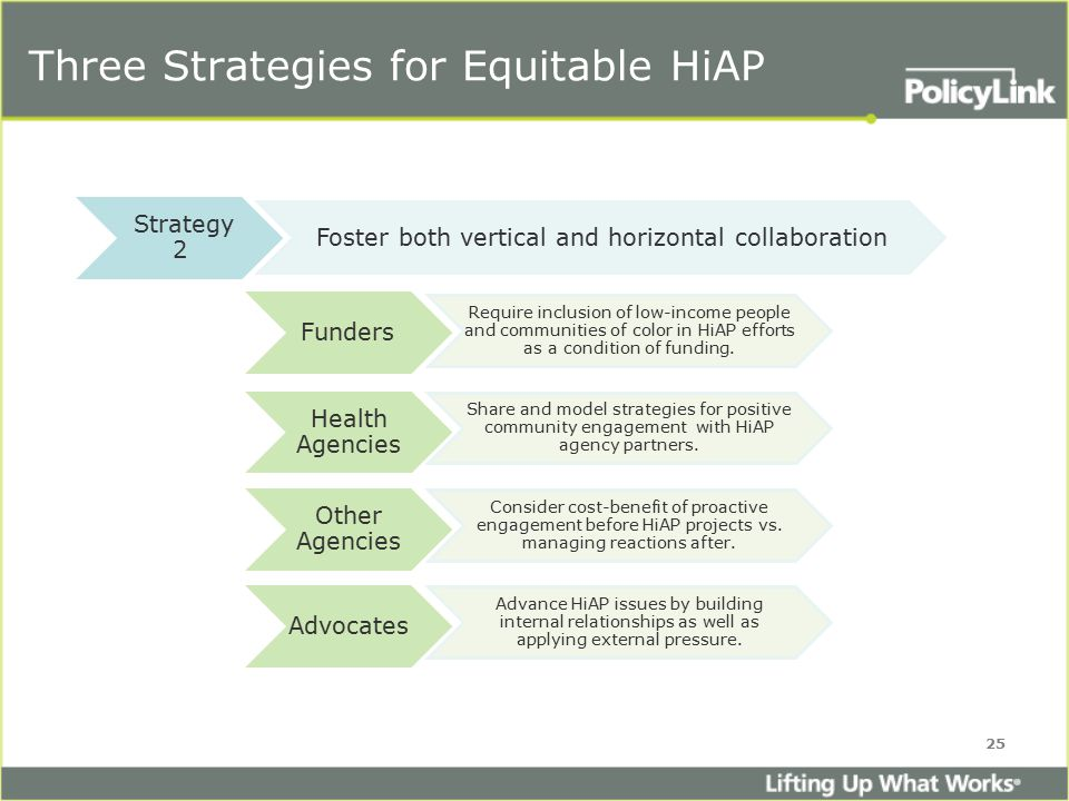 Three Strategies for Equitable HiAP 25 Strategy 2 Foster both vertical and horizontal collaboration Funders Require inclusion of low-income people and communities of color in HiAP efforts as a condition of funding.