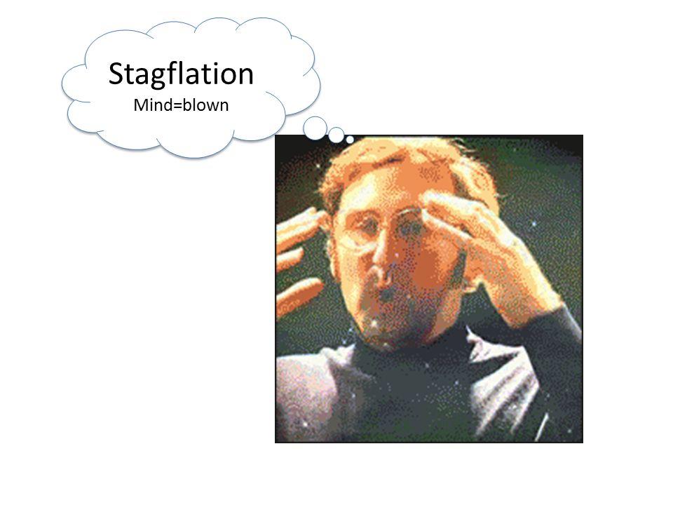 Stagflation Mind=blown Stagflation Mind=blown