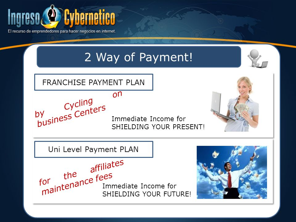 2 Way of Payment.