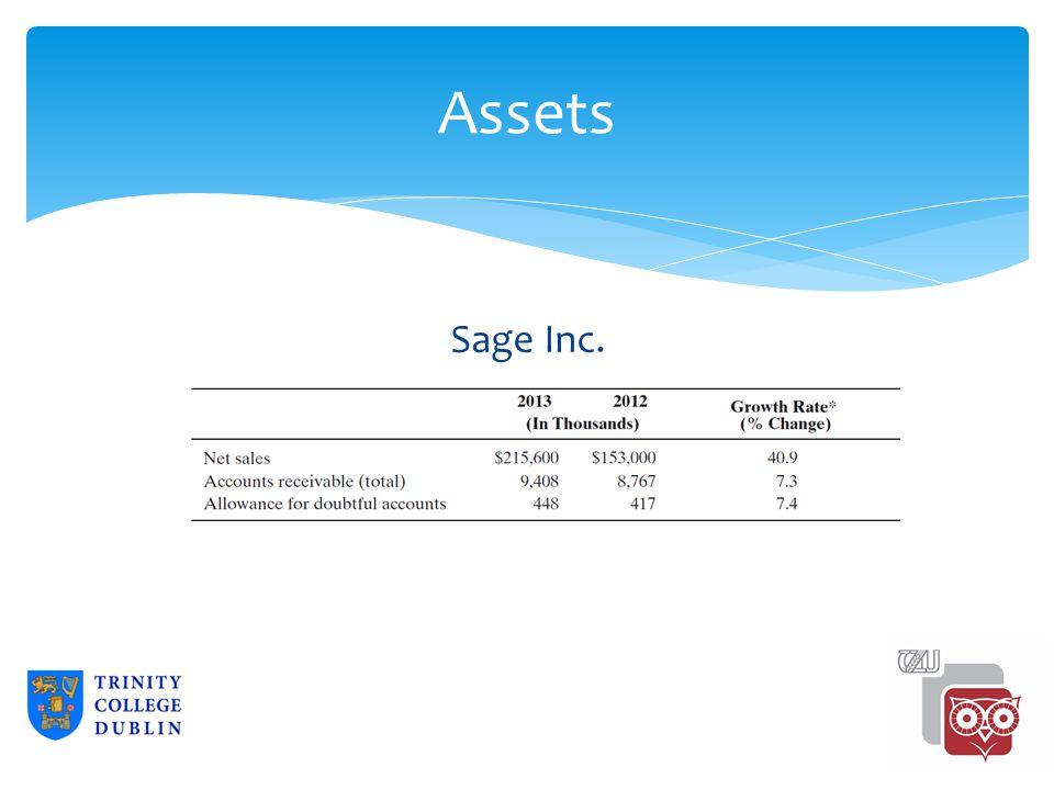 Assets Sage Inc. 2-11