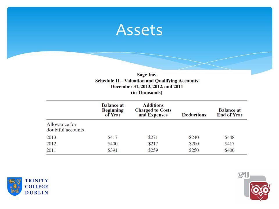 Assets 2-12