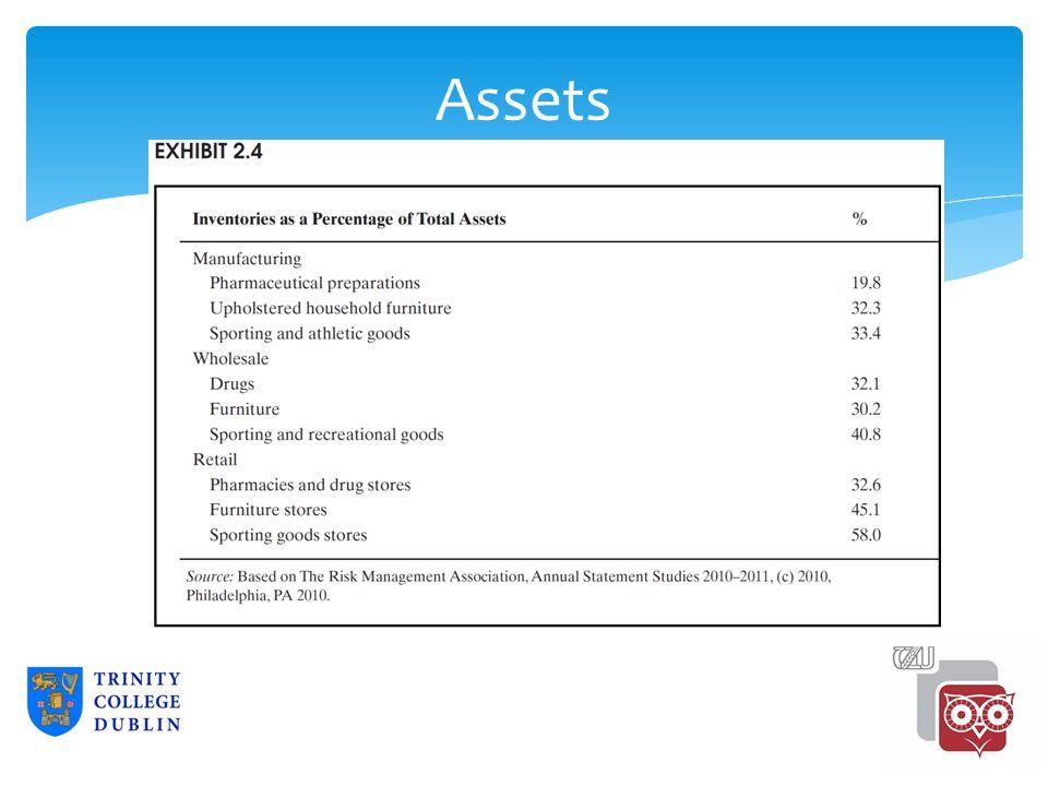 Assets 2-13