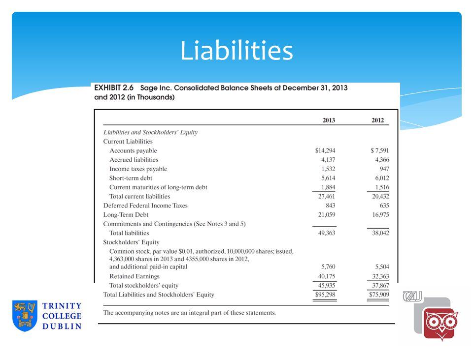 Liabilities 2-25