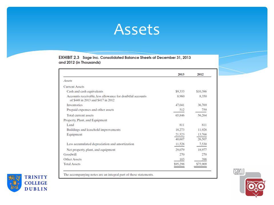 Assets 2-9
