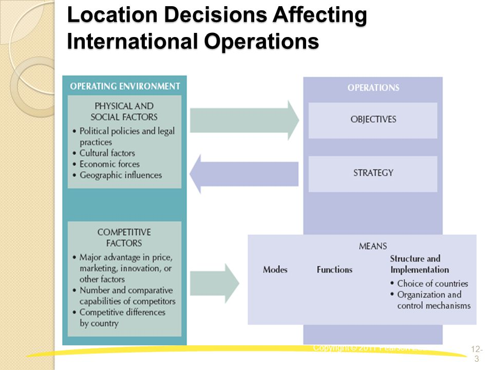 Competitive Risk Making Operations Compatible (see Distance Framework table).