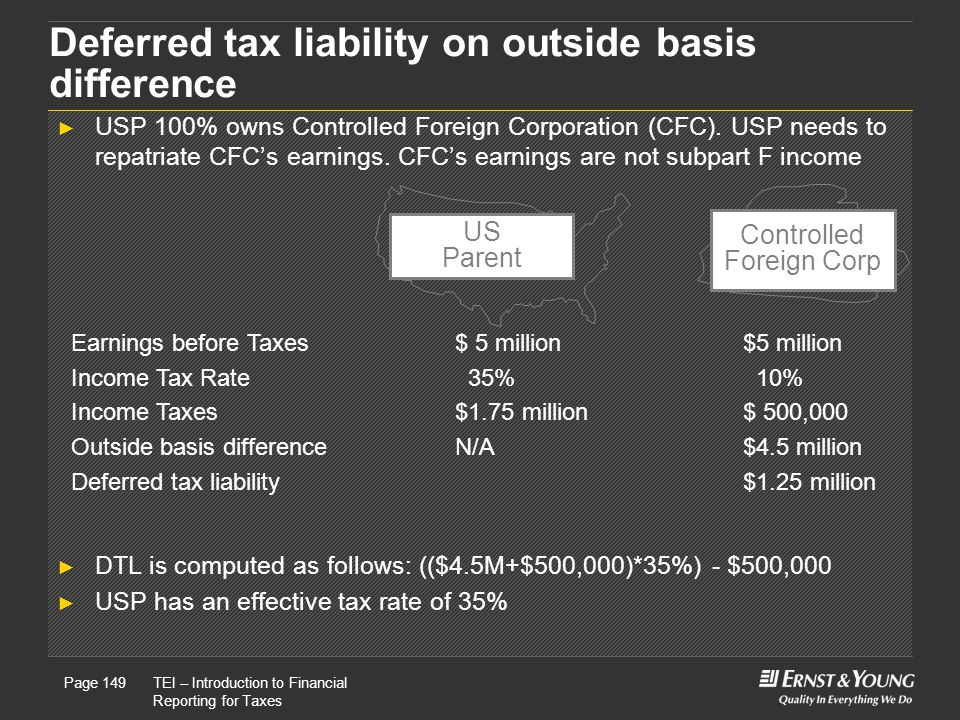 22 May, 2008Presentation titlePage 149TEI – Introduction to Financial Reporting for Taxes Page 149 Deferred tax liability on outside basis difference ► USP 100% owns Controlled Foreign Corporation (CFC).