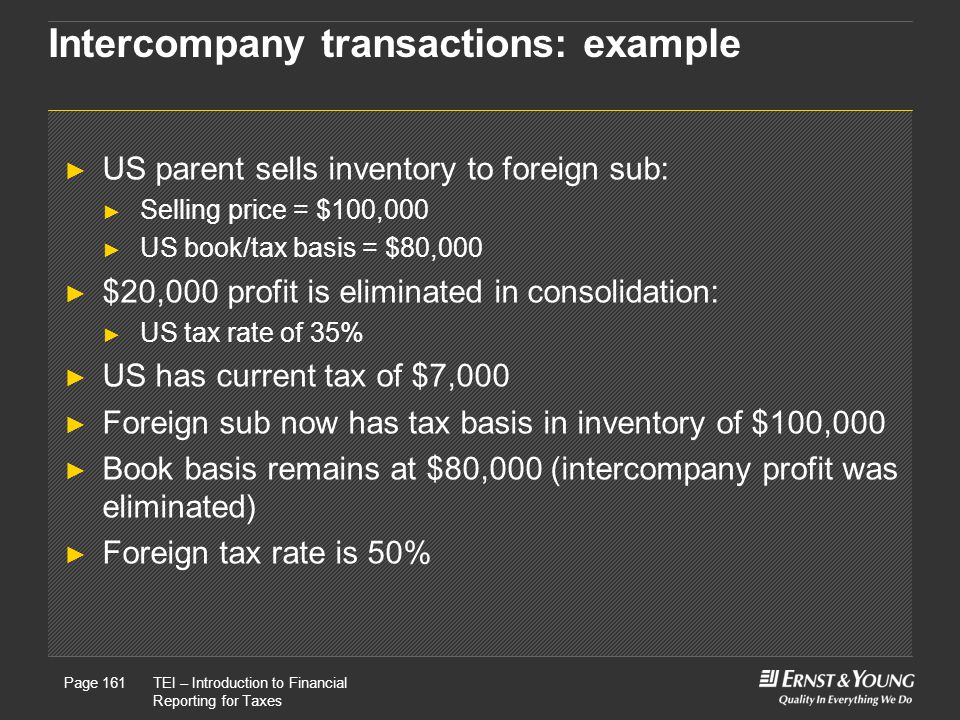 22 May, 2008Presentation titlePage 161TEI – Introduction to Financial Reporting for Taxes Page 161 Intercompany transactions: example ► US parent sells inventory to foreign sub: ► Selling price = $100,000 ► US book/tax basis = $80,000 ► $20,000 profit is eliminated in consolidation: ► US tax rate of 35% ► US has current tax of $7,000 ► Foreign sub now has tax basis in inventory of $100,000 ► Book basis remains at $80,000 (intercompany profit was eliminated) ► Foreign tax rate is 50%