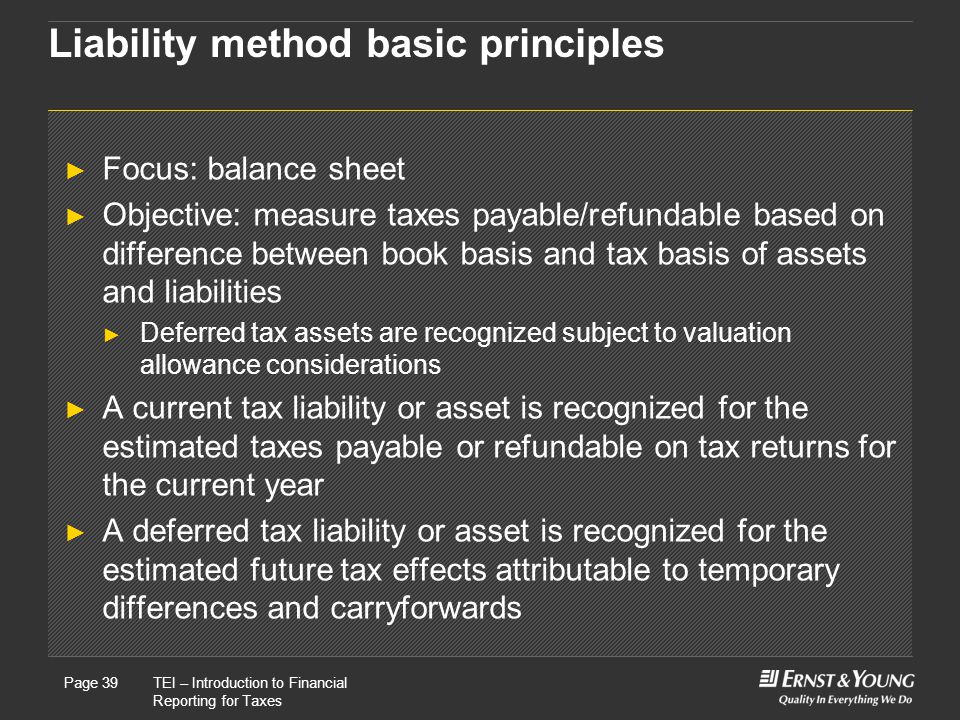 22 May, 2008Presentation titlePage 39TEI – Introduction to Financial Reporting for Taxes Page 39 Liability method basic principles ► Focus: balance sheet ► Objective: measure taxes payable/refundable based on difference between book basis and tax basis of assets and liabilities ► Deferred tax assets are recognized subject to valuation allowance considerations ► A current tax liability or asset is recognized for the estimated taxes payable or refundable on tax returns for the current year ► A deferred tax liability or asset is recognized for the estimated future tax effects attributable to temporary differences and carryforwards
