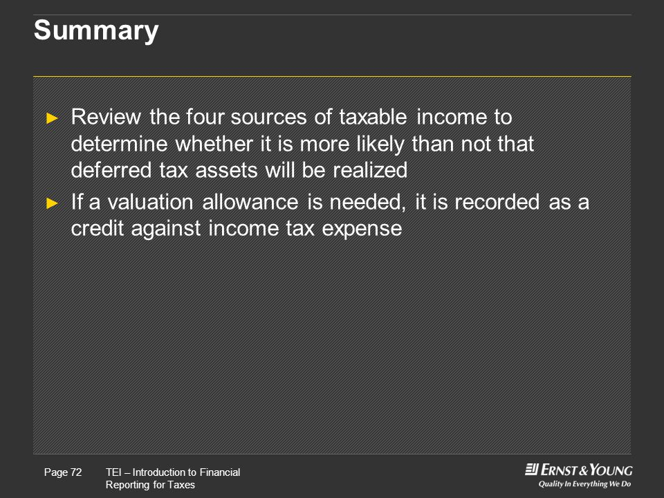 22 May, 2008Presentation titlePage 72TEI – Introduction to Financial Reporting for Taxes Page 72 Summary ► Review the four sources of taxable income to determine whether it is more likely than not that deferred tax assets will be realized ► If a valuation allowance is needed, it is recorded as a credit against income tax expense