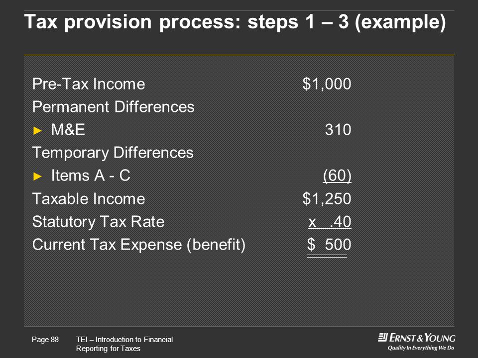 22 May, 2008Presentation titlePage 88TEI – Introduction to Financial Reporting for Taxes Page 88 Tax provision process: steps 1 – 3 (example) Pre-Tax Income$1,000 Permanent Differences ► M&E310 Temporary Differences ► Items A - C(60) Taxable Income$1,250 Statutory Tax Ratex.40 Current Tax Expense (benefit) $ 500
