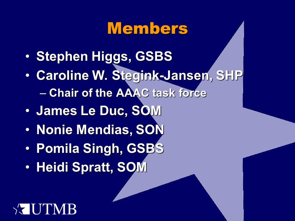 Members Stephen Higgs, GSBSStephen Higgs, GSBS Caroline W. Stegink-Jansen, SHPCaroline W. Stegink-Jansen, SHP –Chair of the AAAC task force James Le D