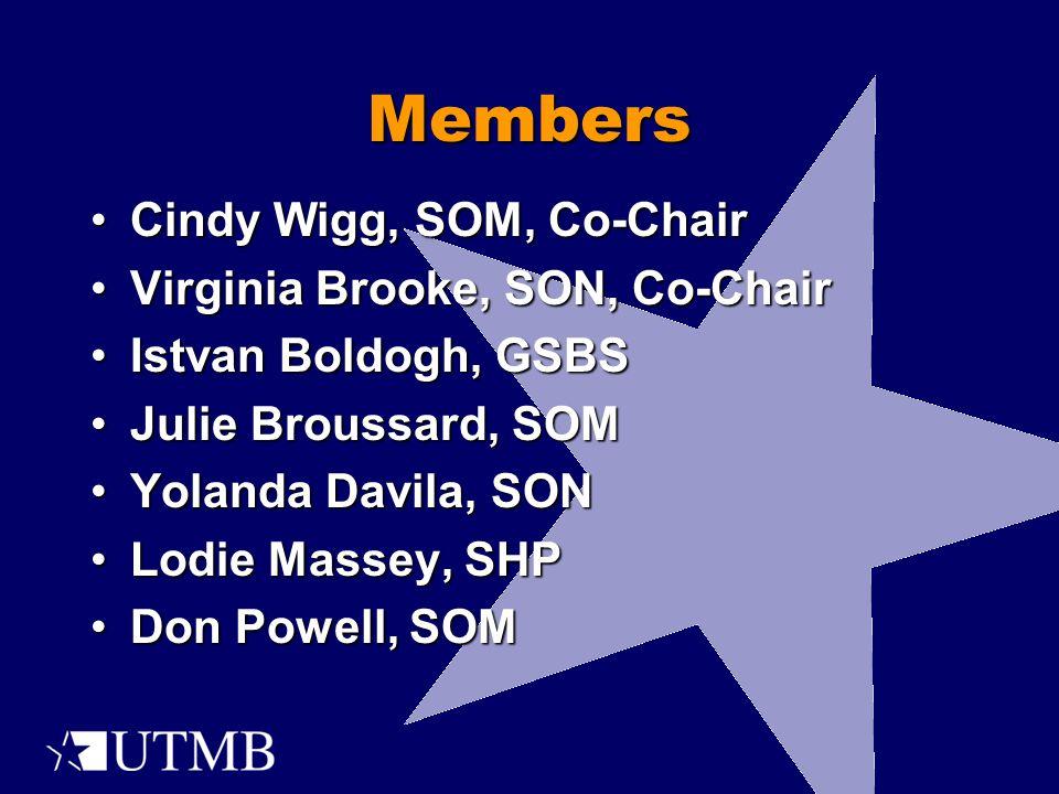 Members Cindy Wigg, SOM, Co-ChairCindy Wigg, SOM, Co-Chair Virginia Brooke, SON, Co-ChairVirginia Brooke, SON, Co-Chair Istvan Boldogh, GSBSIstvan Bol