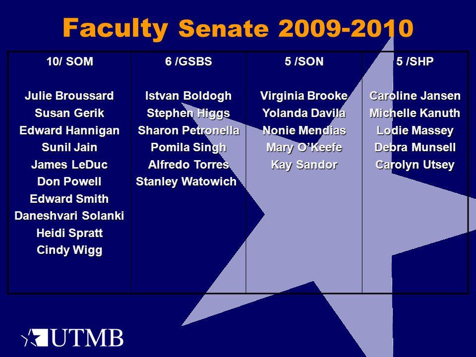 Faculty Senate 2009 - 2010 10/ SOM Julie Broussard Susan Gerik Edward Hannigan Sunil Jain James LeDuc Don Powell Edward Smith Daneshvari Solanki Heidi