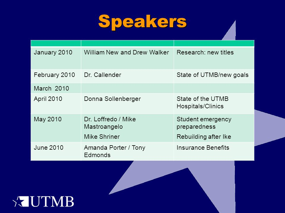 January 2010William New and Drew WalkerResearch: new titles February 2010Dr. CallenderState of UTMB/new goals March 2010 April 2010Donna SollenbergerS