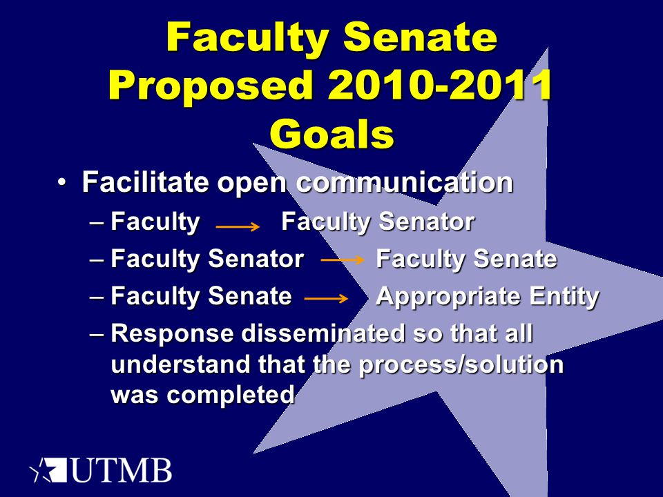 Faculty Senate Proposed 2010-2011 Goals Facilitate open communicationFacilitate open communication –Faculty Faculty Senator –Faculty Senator Faculty Senate –Faculty Senate Appropriate Entity –Response disseminated so that all understand that the process/solution was completed