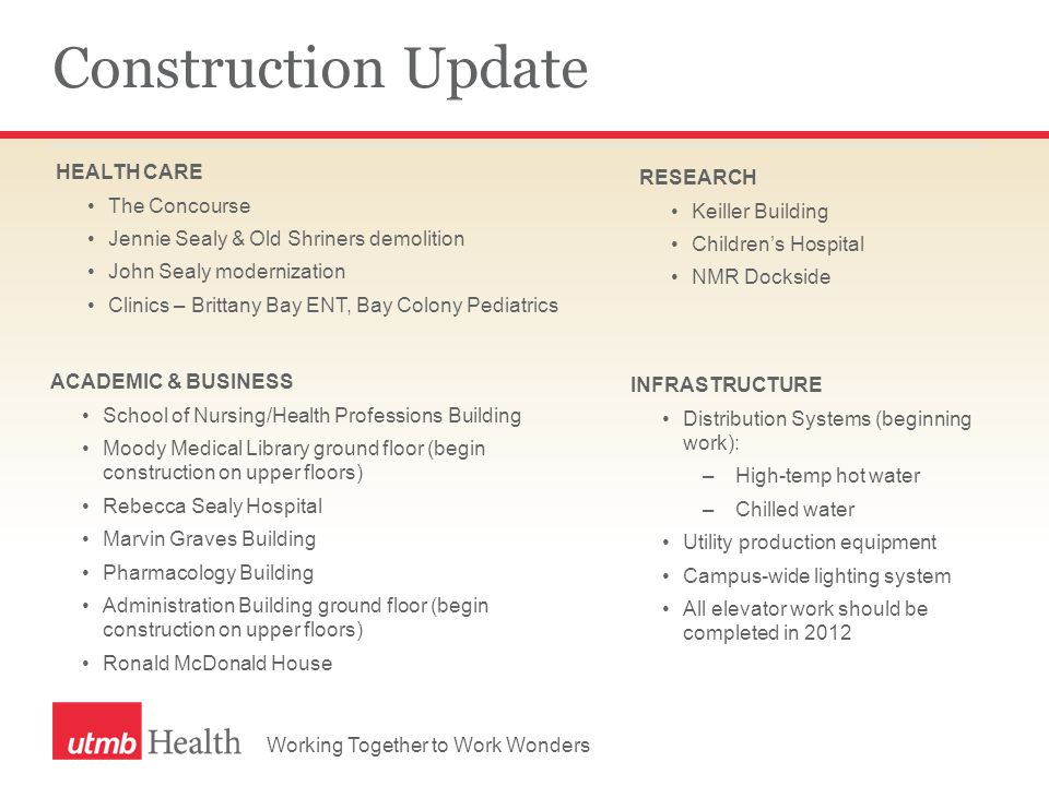 Working Together to Work Wonders Construction Update HEALTH CARE The Concourse Jennie Sealy & Old Shriners demolition John Sealy modernization Clinics