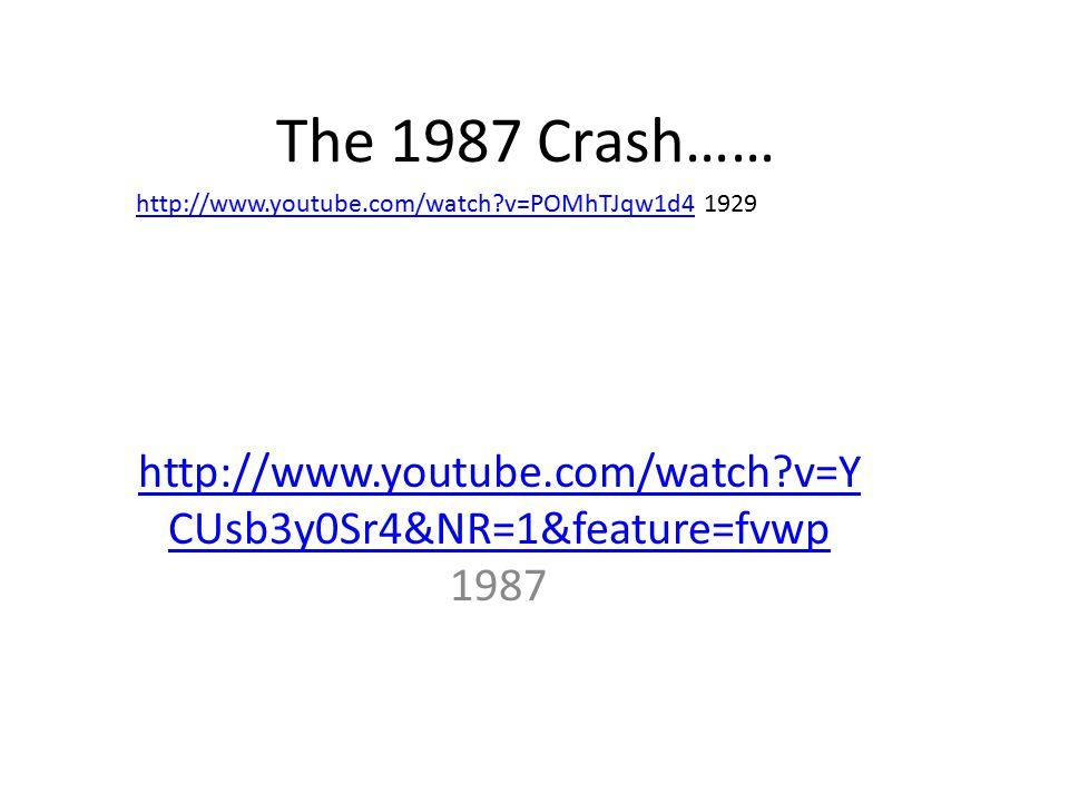 The 1987 Crash…… http://www.youtube.com/watch?v=Y CUsb3y0Sr4&NR=1&feature=fvwp http://www.youtube.com/watch?v=Y CUsb3y0Sr4&NR=1&feature=fvwp 1987 http://www.youtube.com/watch?v=POMhTJqw1d4http://www.youtube.com/watch?v=POMhTJqw1d4 1929