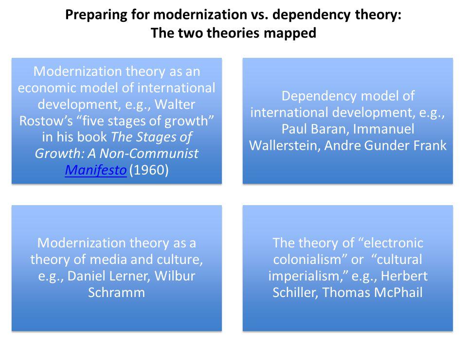 Preparing for modernization vs. dependency theory: The two theories mapped Modernization theory as an economic model of international development, e.g