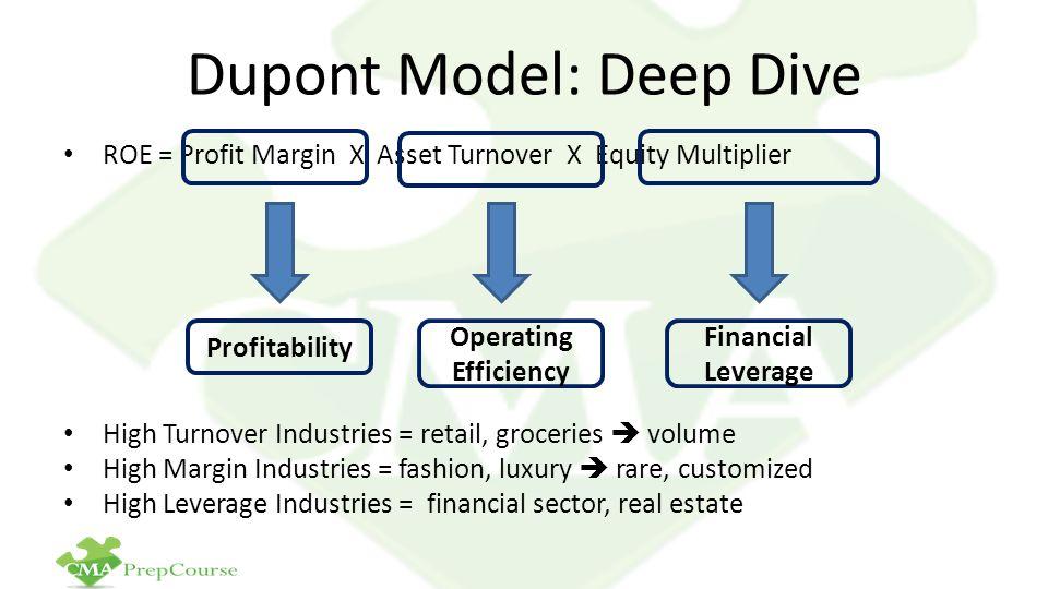 Dupont Model: Deep Dive ROE = Profit Margin X Asset Turnover X Equity Multiplier High Turnover Industries = retail, groceries  volume High Margin Ind