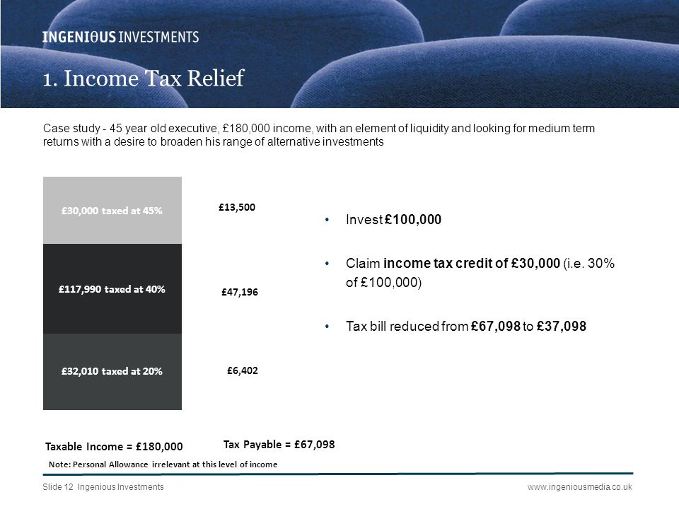 Slide 12 Ingenious Investmentswww.ingeniousmedia.co.uk Invest £100,000 Claim income tax credit of £30,000 (i.e. 30% of £100,000) Tax bill reduced from