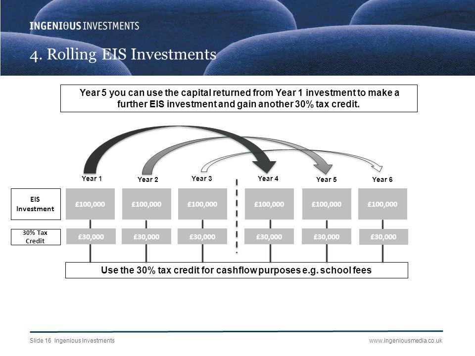 Slide 16 Ingenious Investmentswww.ingeniousmedia.co.uk 4. Rolling EIS Investments £100,000 Year 1 Year 2 Year 3 £100,000 Year 4 £100,000 Year 5 £100,0
