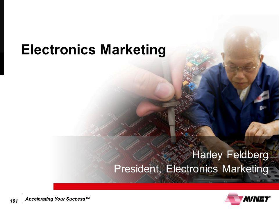 Accelerating Your Success™ 101 Electronics Marketing Harley Feldberg President, Electronics Marketing