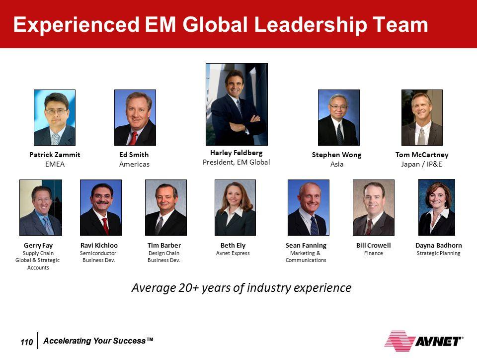 Accelerating Your Success™ Experienced EM Global Leadership Team Stephen Wong Asia Harley Feldberg President, EM Global Ravi Kichloo Semiconductor Bus