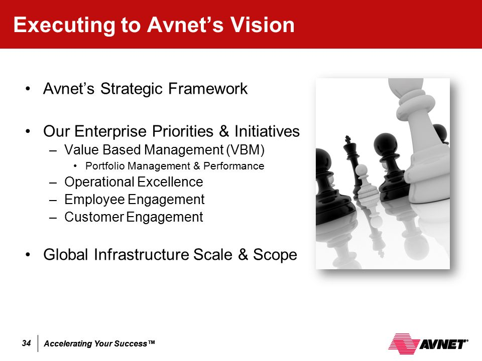 Accelerating Your Success™ 34 Executing to Avnet's Vision Avnet's Strategic Framework Our Enterprise Priorities & Initiatives –Value Based Management