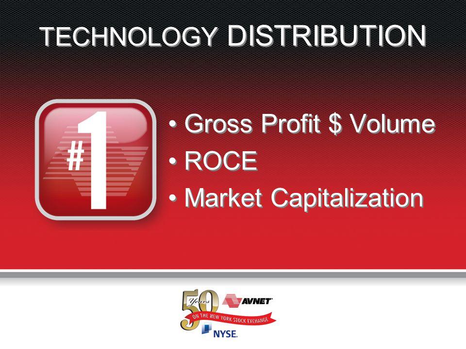 Accelerating Your Success™ 8 8 Gross Profit $ Volume ROCE Market Capitalization Gross Profit $ Volume ROCE Market Capitalization TECHNOLOGY DISTRIBUTI