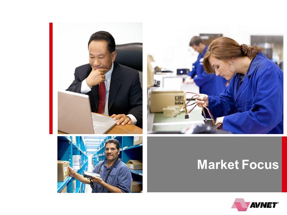 Market Focus