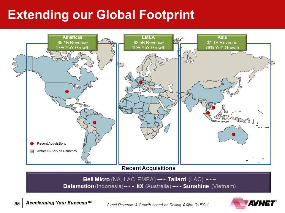 Accelerating Your Success™ Extending our Global Footprint Americas $5.1B Revenue 17% YoY Growth EMEA $2.5B Revenue 16% YoY Growth Asia $1.1B Revenue 7