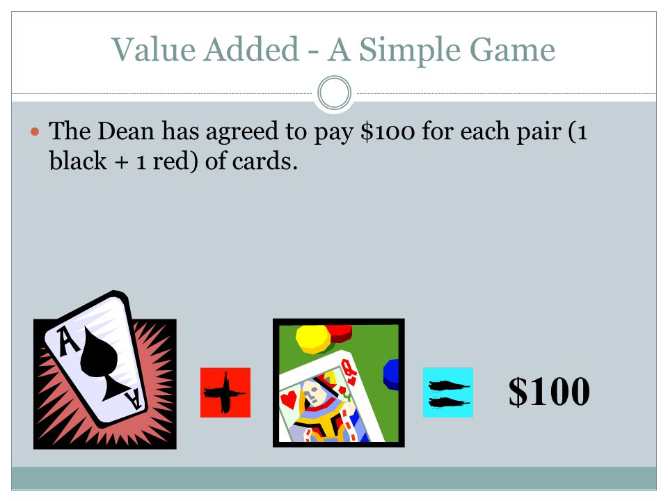 Value Added - A Simple Game Imagine the instructor holds 30 red cards.