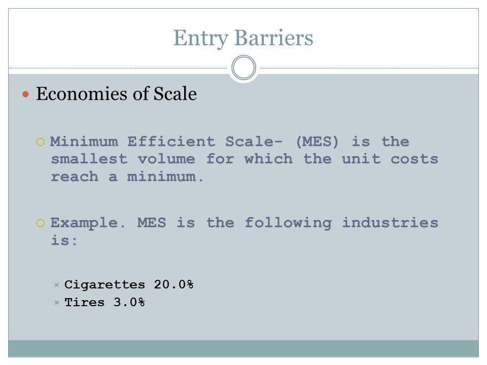 Minimum Efficient Scale Volume Unit Costs MES Entry Point