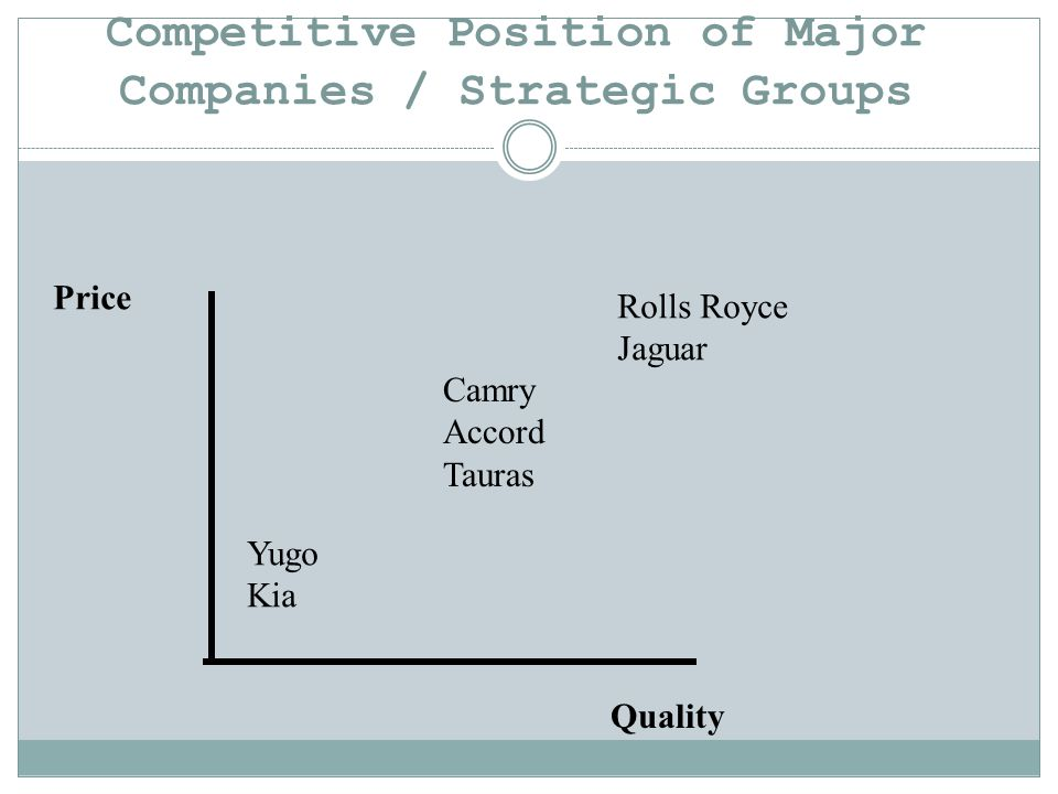 Co-opetition - The Value Net Company Suppliers Customers Complementors Competitors